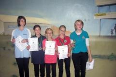 Jugendmeisterschaften/Jugendturnierserie 2010/11